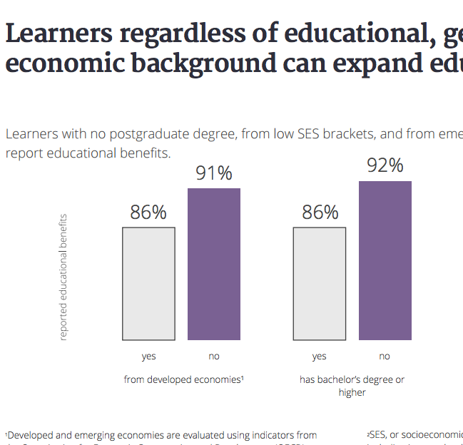 Report: Learner Outcomes in Open Online Courses (2015)